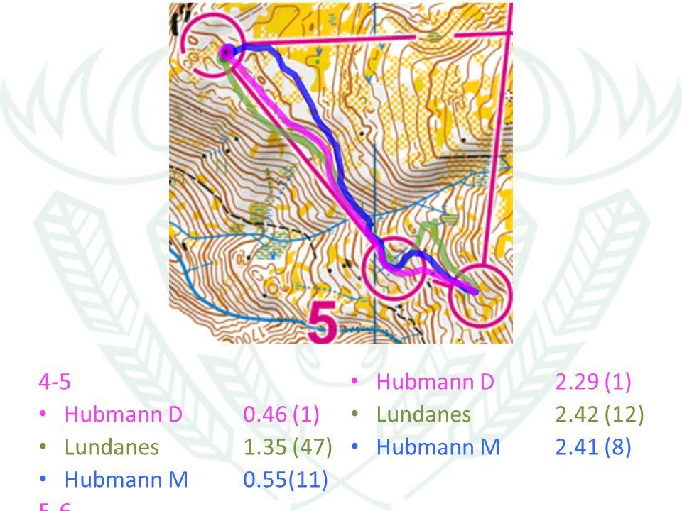 4-5 Hubmann D0.46 (1) Lundanes1.35 (47) Hubmann M0.55(11) 5-6 Hubmann D2.29 (1) Lundanes2.42 (12) Hubmann M2.41 (8)