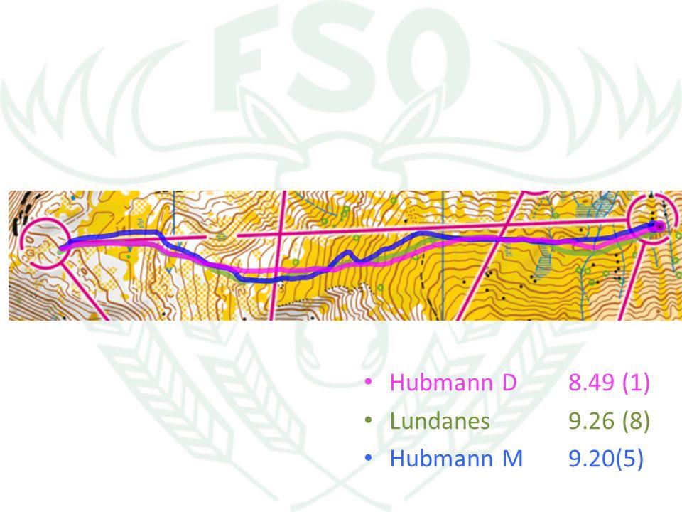 Hubmann D8.49 (1) Lundanes9.26 (8) Hubmann M9.20(5)