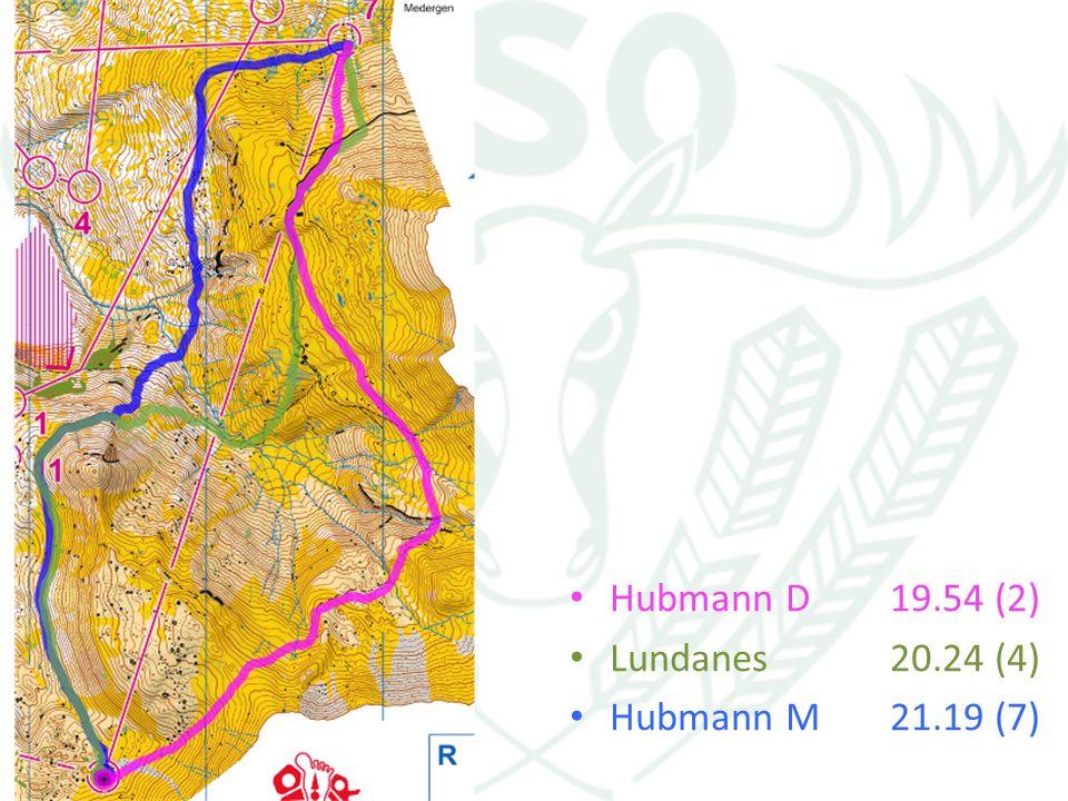 Hubmann D19.54 (2) Lundanes20.24 (4) Hubmann M21.19 (7)