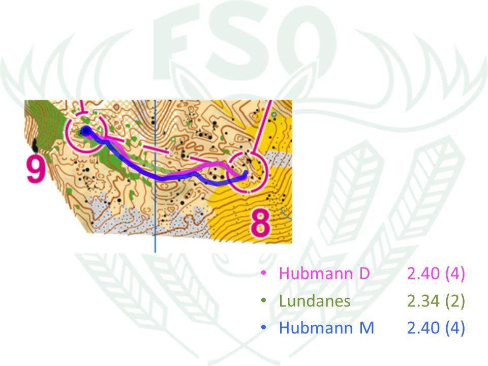 Hubmann D2.40 (4) Lundanes2.34 (2) Hubmann M2.40 (4)