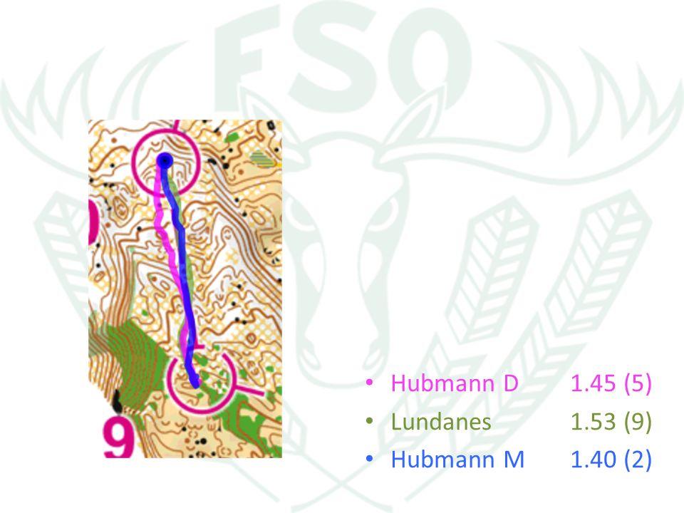 Hubmann D1.45 (5) Lundanes1.53 (9) Hubmann M1.40 (2)