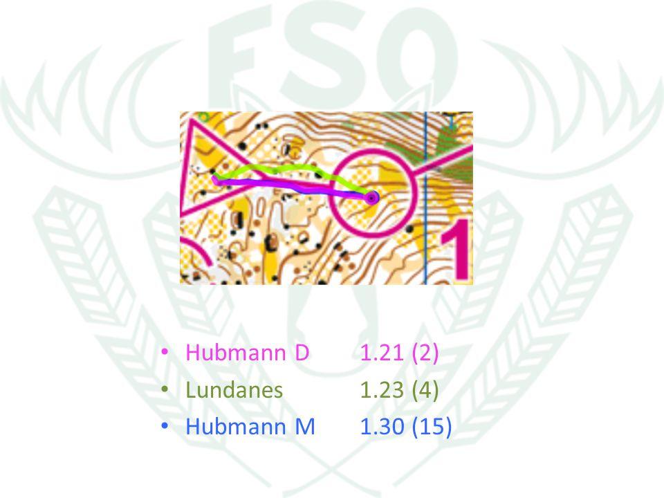 Hubmann D1.21 (2) Lundanes1.23 (4) Hubmann M1.30 (15)