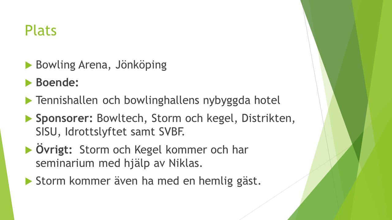 Plats  Bowling Arena, Jönköping  Boende:  Tennishallen och bowlinghallens nybyggda hotel  Sponsorer: Bowltech, Storm och kegel, Distrikten, SISU, Idrottslyftet samt SVBF.