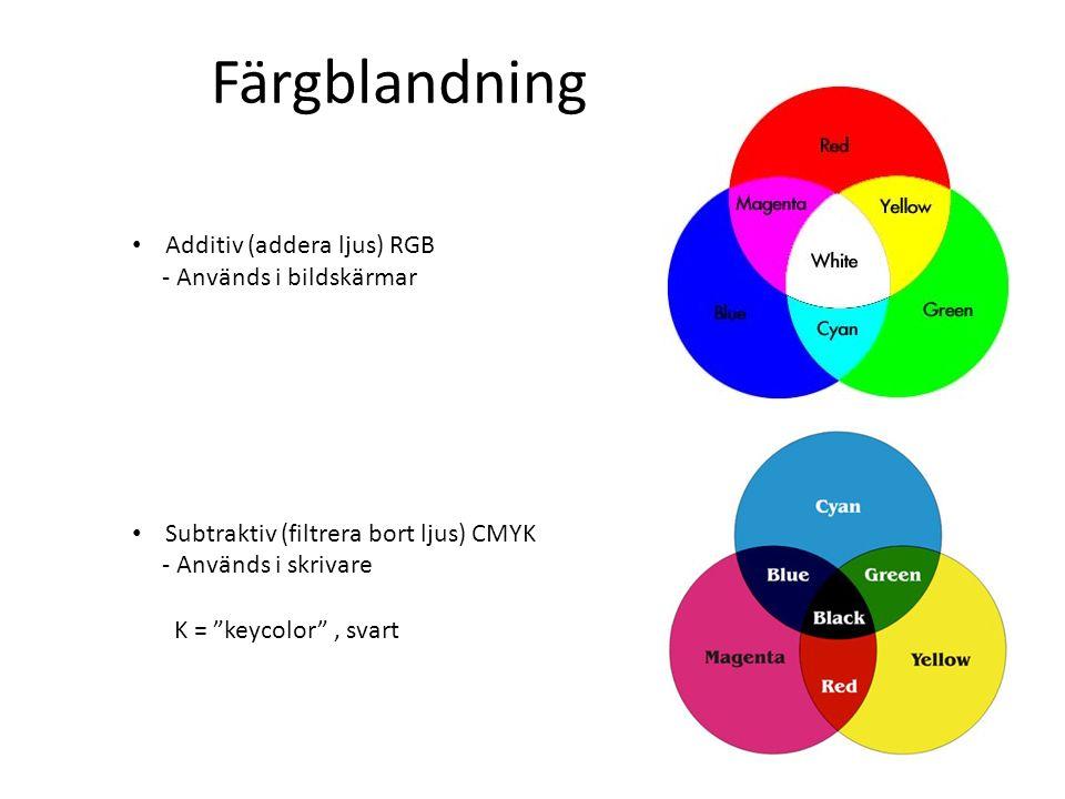 Färgblandning Additiv (addera ljus) RGB - Används i bildskärmar Subtraktiv (filtrera bort ljus) CMYK - Används i skrivare K = keycolor , svart