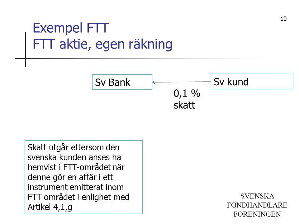 SVENSKA FONDHANDLARE FÖRENINGEN Exempel FTT FTT aktie, egen räkning Sv Bank Sv kund Skatt utgår eftersom den svenska kunden anses ha hemvist i FTT-området när denne gör en affär i ett instrument emitterat inom FTT området i enlighet med Artikel 4,1,g 0,1 % skatt 10