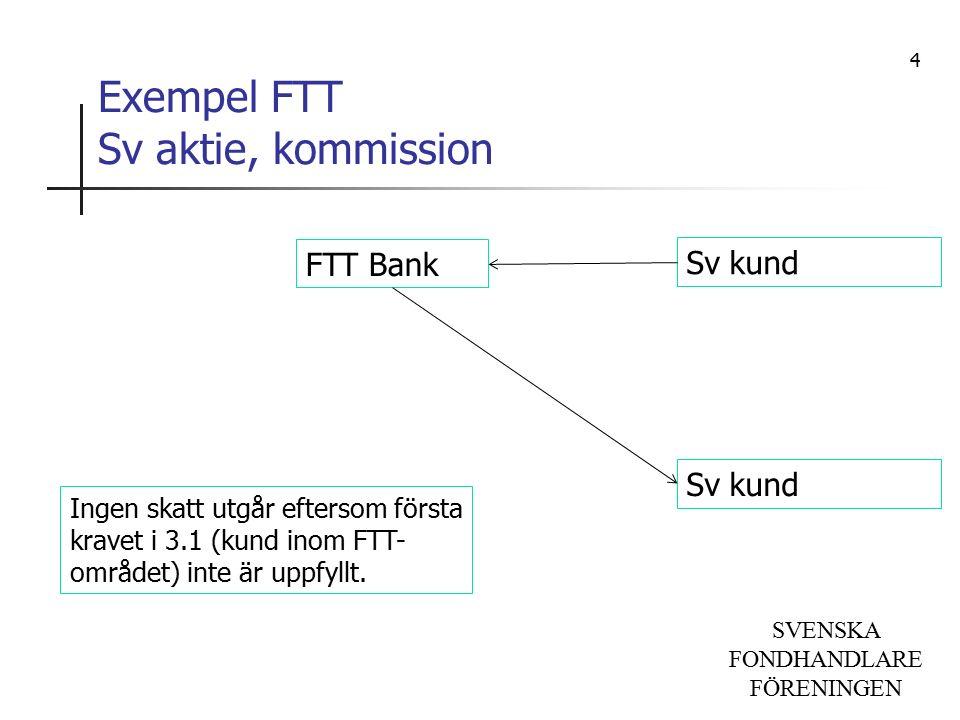 SVENSKA FONDHANDLARE FÖRENINGEN Exempel FTT Sv aktie, i egen räkning/mm FTT Bank Sv kund skatt utgår eftersom första kravet i 3.1 (FTT banken är part i bägge transaktionerna) är uppfyllt 0,1 % skatt 5