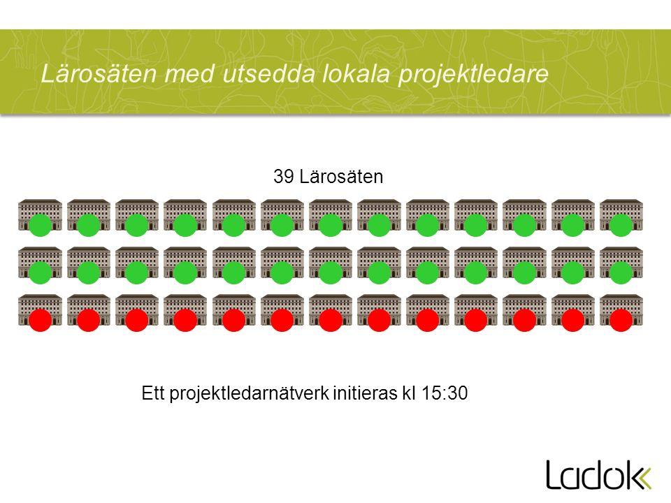 Lärosäten med utsedda lokala projektledare 39 Lärosäten Ett projektledarnätverk initieras kl 15:30