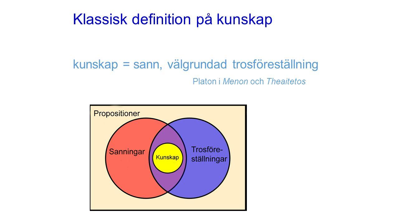 kunskap = sann, välgrundad trosföreställning Platon i Menon och Theaitetos Klassisk definition på kunskap