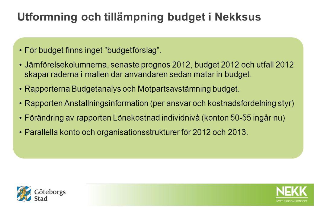 Förutsättningar budget 2013 i Nekksus Planerat driftstopp i Nekksus produktionsmiljö den 11 oktober då vi driftsätter budgetfunktionaliteten.