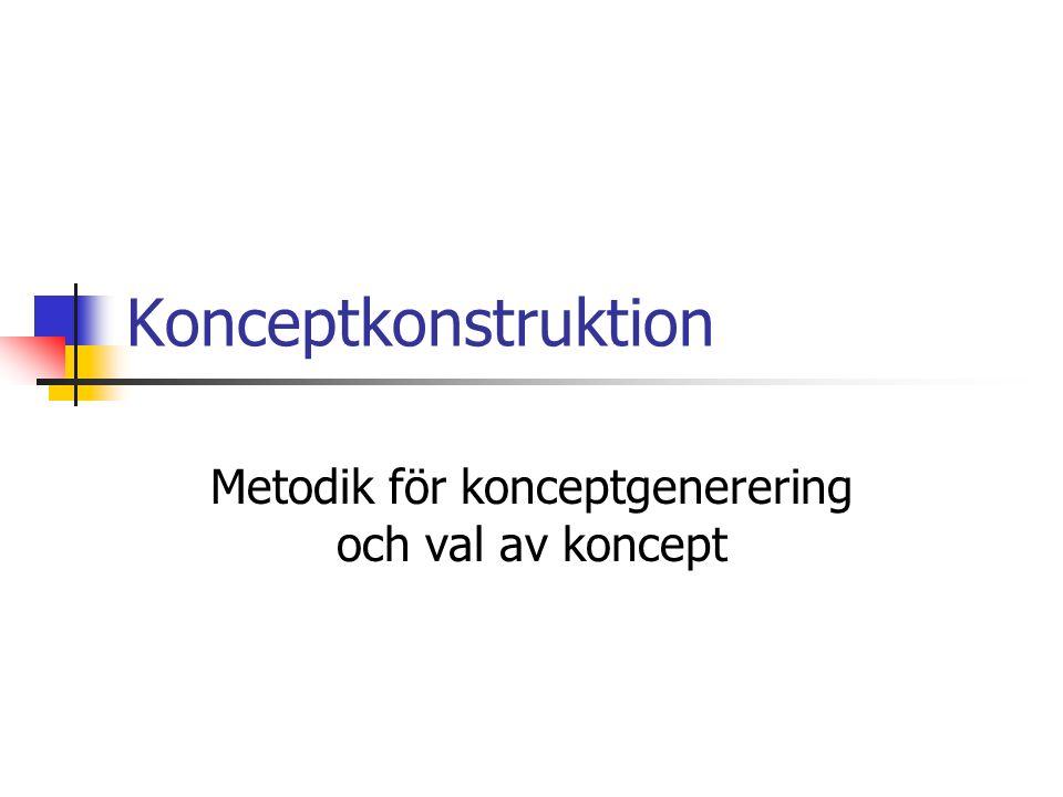 Konceptkonstruktion Metodik för konceptgenerering och val av koncept