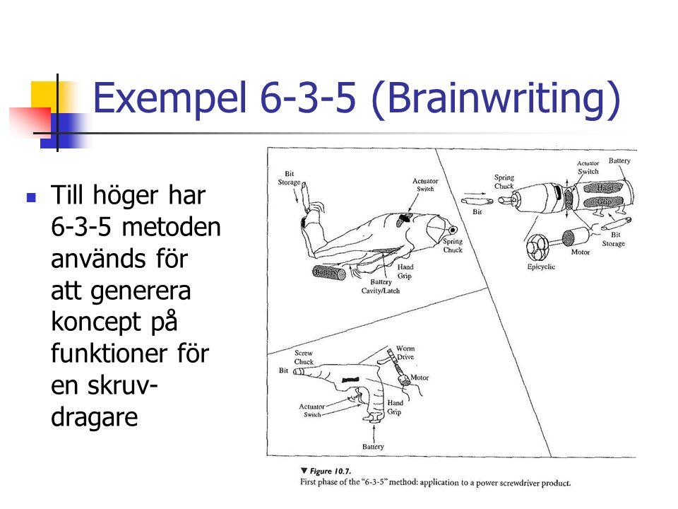 Exempel 6-3-5 (Brainwriting) Till höger har 6-3-5 metoden används för att generera koncept på funktioner för en skruv- dragare