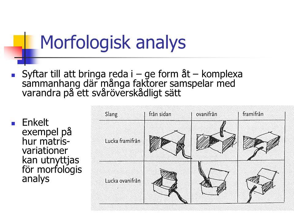 Morfologisk analys Syftar till att bringa reda i – ge form åt – komplexa sammanhang där många faktorer samspelar med varandra på ett svåröverskådligt sätt Enkelt exempel på hur matris- variationer kan utnyttjas för morfologis analys