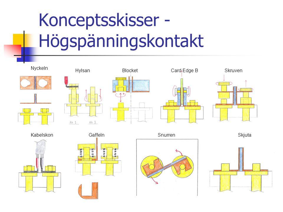 Konceptsskisser - Högspänningskontakt Nyckeln BlocketHylsan SkjutaSnurrenGaffelnKabelskon SkruvenCard Edge B