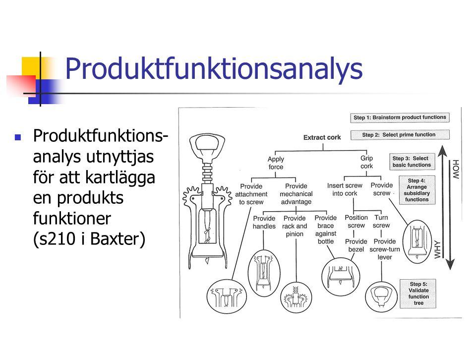 Produktfunktionsanalys Produktfunktions- analys utnyttjas för att kartlägga en produkts funktioner (s210 i Baxter)