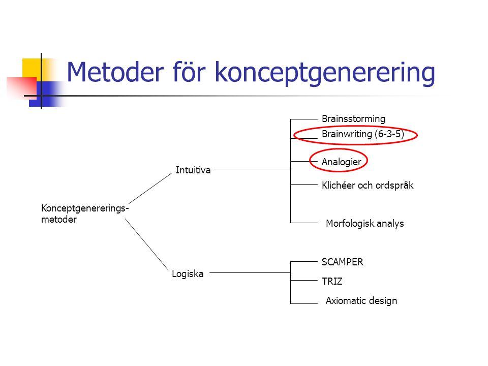 Metoder för konceptgenerering SCAMPER (ersätta, kombinera, modifiera, förstora/förminska, andra användningar, bearbeta, omplacera) Analogier Jämför med ett annorlunda objekt(produkt) som har någon egenskap gemensamt med er produkt Baxter beskriver nedanstående och några till i kapitel 4,7 och 9