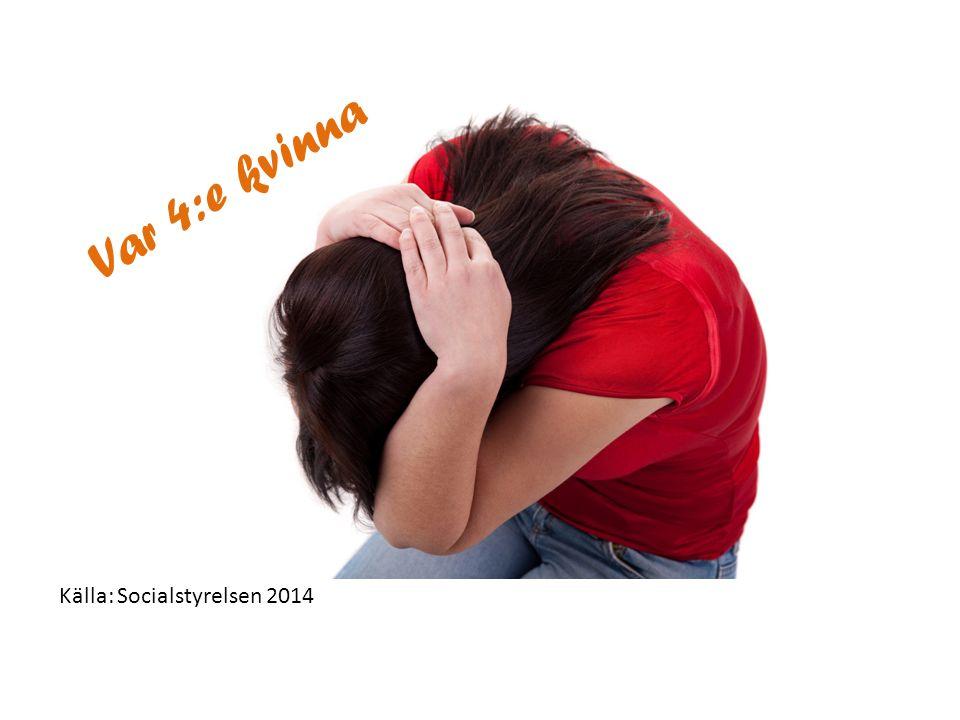 Var 4:e kvinna Källa: Socialstyrelsen 2014