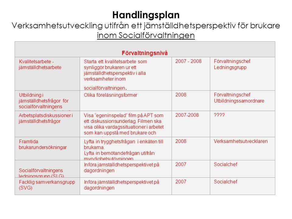 Handlingsplan Verksamhetsutveckling utifrån ett jämställdhetsperspektiv för brukare inom Socialförvaltningen Förvaltningsnivå Kvalitetsarbete - jämstä