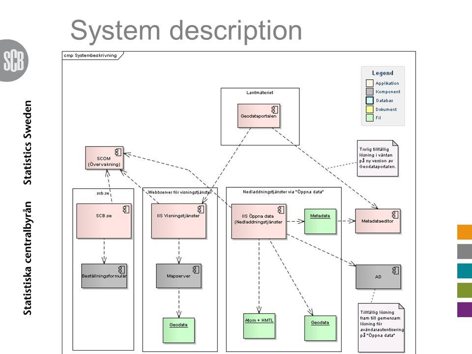 System description Visningstjänster IIS, Mapserver, data i shapefiler Nedladdningstjänster Atom Data i Shape- och tabformat Webformulär för beställning Metadata Publicering med metadataeditorn