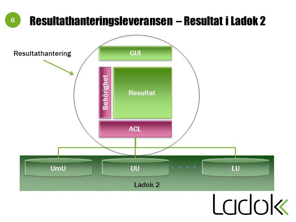 6 ACL Ladok 2 Resultathanteringsleveransen – Resultat i Ladok 2 Resultat GUI UmU UU LU Behörighet Resultathantering