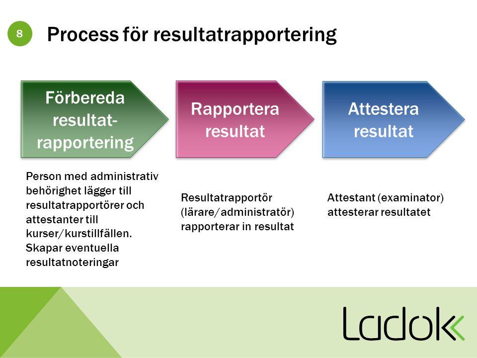8 Process för resultatrapportering Rapportera resultat Förbereda resultat- rapportering Attestera resultat Attestera resultat Person med administrativ behörighet lägger till resultatrapportörer och attestanter till kurser/kurstillfällen.