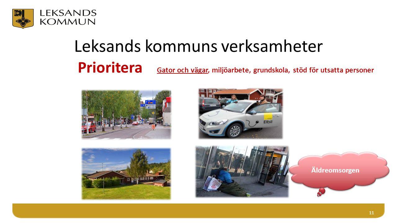 Leksands kommuns verksamheter 11 Prioritera Gator och vägar, miljöarbete, grundskola, stöd för utsatta personer Äldreomsorgen