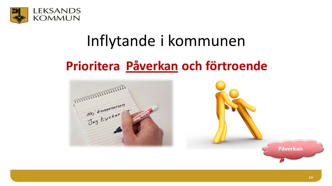 Inflytande i kommunen 14 Påverkan och förtroende Prioritera Påverkan