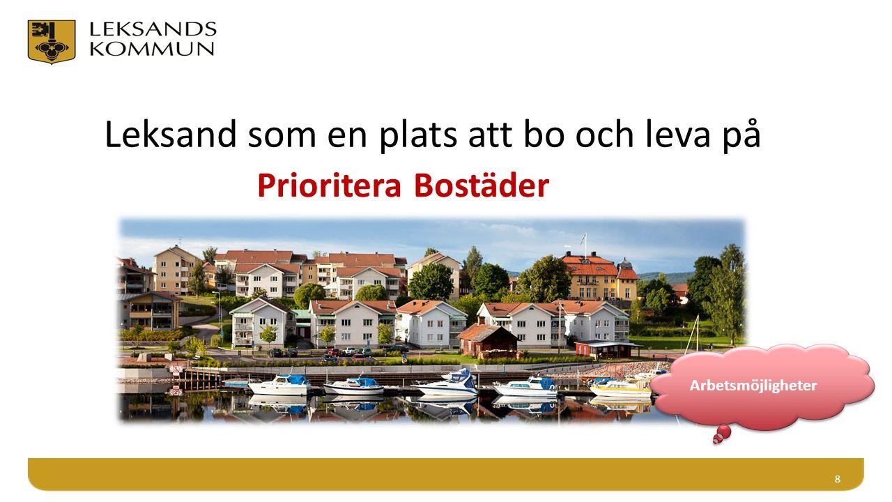 Leksand som en plats att bo och leva på 8 PrioriteraBostäder Arbetsmöjligheter