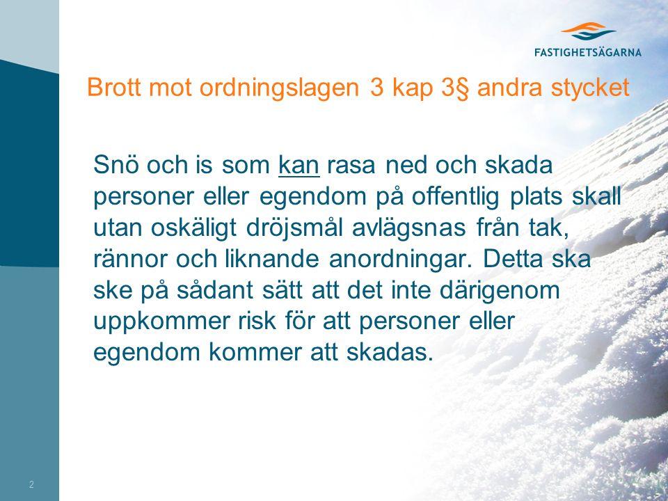 Brott mot ordningslagen 3 kap 3§ andra stycket 2 Snö och is som kan rasa ned och skada personer eller egendom på offentlig plats skall utan oskäligt dröjsmål avlägsnas från tak, rännor och liknande anordningar.