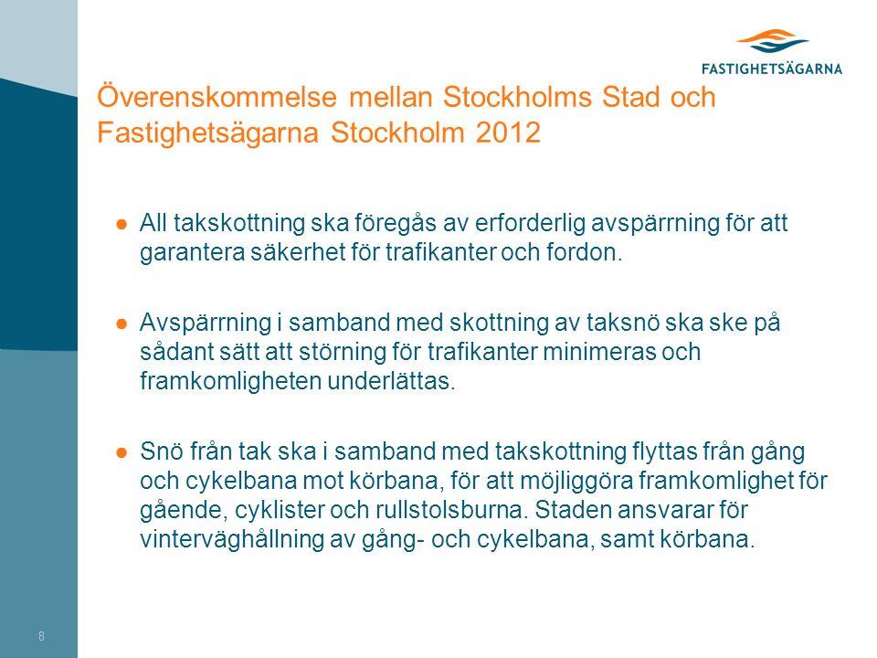 Överenskommelse mellan Stockholms Stad och Fastighetsägarna Stockholm 2012 ●All takskottning ska föregås av erforderlig avspärrning för att garantera säkerhet för trafikanter och fordon.