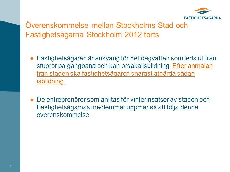 Överenskommelse mellan Stockholms Stad och Fastighetsägarna Stockholm 2012 forts ●Fastighetsägaren är ansvarig för det dagvatten som leds ut från stuprör på gångbana och kan orsaka isbildning.