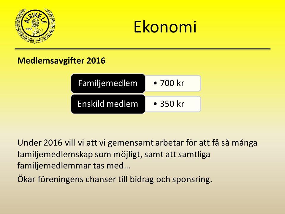 Ekonomi Medlemsavgifter 2016 Under 2016 vill vi att vi gemensamt arbetar för att få så många familjemedlemskap som möjligt, samt att samtliga familjemedlemmar tas med… Ökar föreningens chanser till bidrag och sponsring.