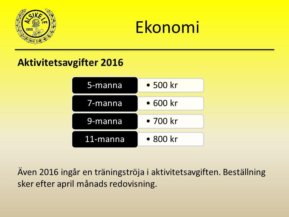 Ekonomi Aktivitetsavgifter 2016 Även 2016 ingår en träningströja i aktivitetsavgiften.
