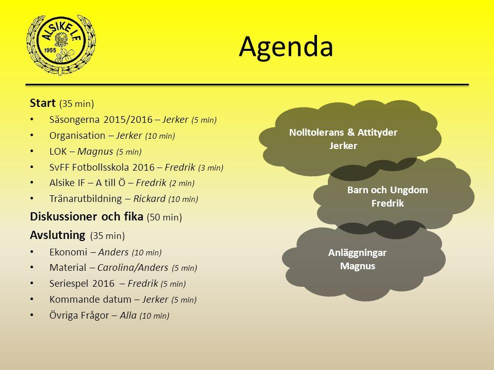 Agenda Start (35 min) Säsongerna 2015/2016 – Jerker (5 min) Organisation – Jerker (10 min) LOK – Magnus (5 min) SvFF Fotbollsskola 2016 – Fredrik (3 min) Alsike IF – A till Ö – Fredrik (2 min) Tränarutbildning – Rickard (10 min) Diskussioner och fika (50 min) Avslutning (35 min) Ekonomi – Anders (10 min) Material – Carolina/Anders (5 min) Seriespel 2016 – Fredrik (5 min) Kommande datum – Jerker (5 min) Övriga Frågor – Alla (10 min) Anläggningar Magnus Barn och Ungdom Fredrik Nolltolerans & Attityder Jerker
