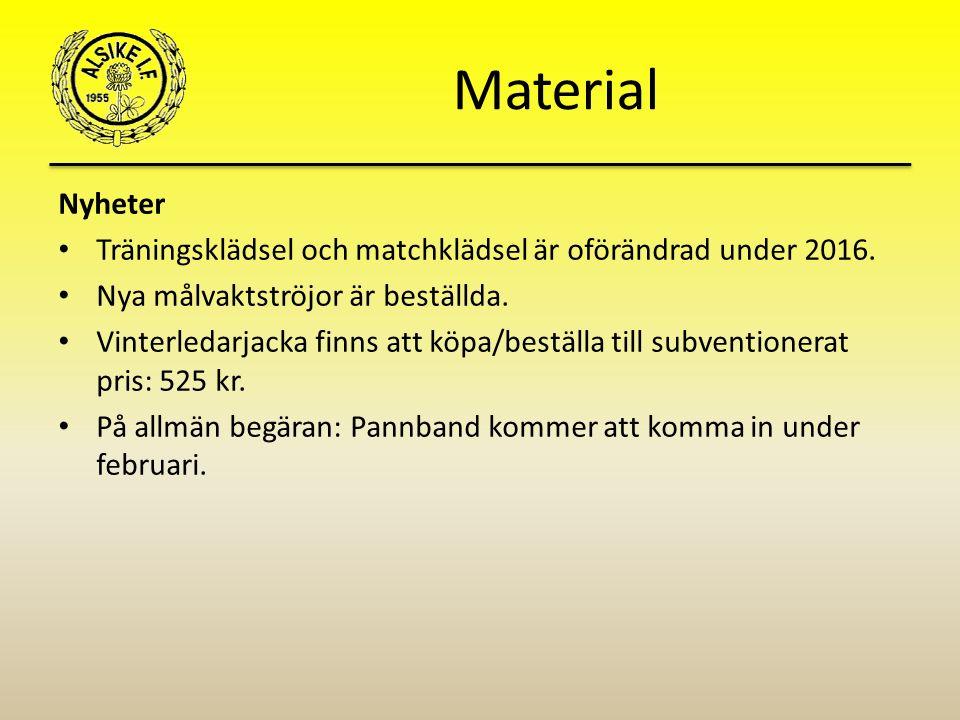 Material Nyheter Träningsklädsel och matchklädsel är oförändrad under 2016.