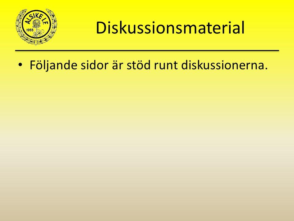 Diskussionsmaterial Följande sidor är stöd runt diskussionerna.