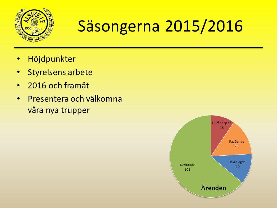 Säsongerna 2015/2016 Höjdpunkter Styrelsens arbete 2016 och framåt Presentera och välkomna våra nya trupper Ärenden