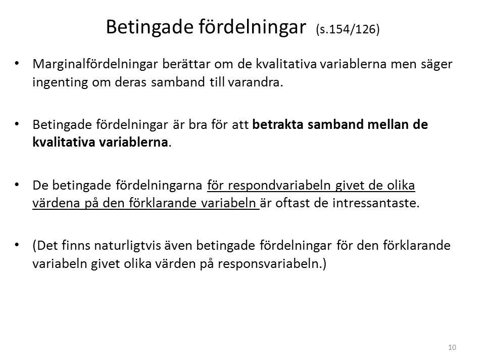 Betingade fördelningar (s.154/126) Marginalfördelningar berättar om de kvalitativa variablerna men säger ingenting om deras samband till varandra. Bet