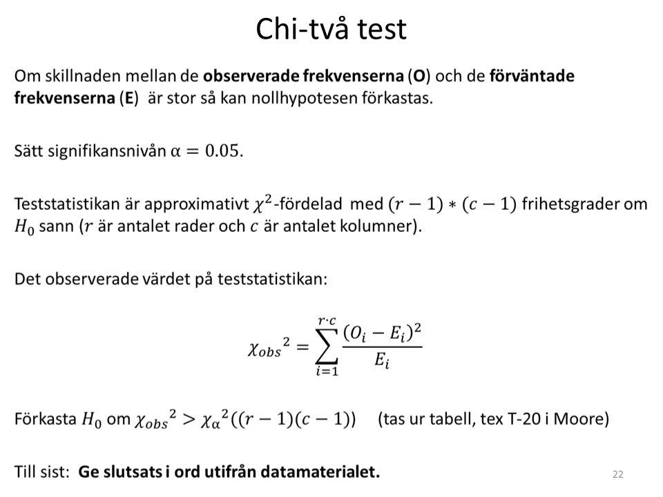 Chi-två test 22