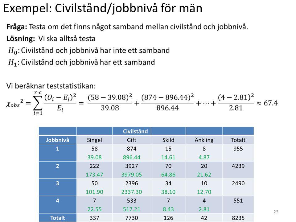Exempel: Civilstånd/jobbnivå för män 23