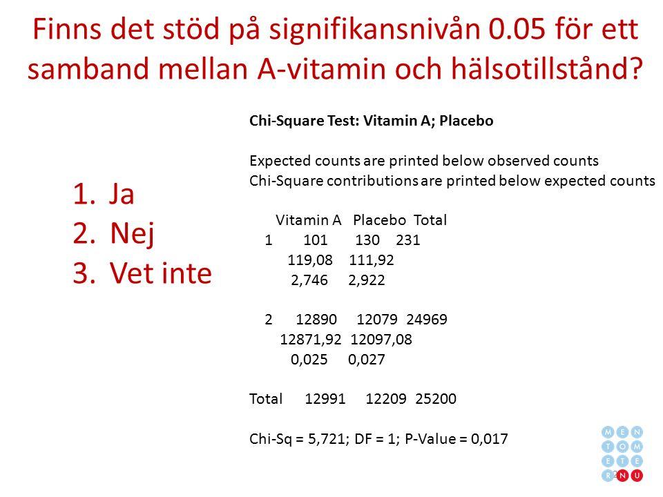 Finns det stöd på signifikansnivån 0.05 för ett samband mellan A-vitamin och hälsotillstånd? 1.Ja 2.Nej 3.Vet inte Chi-Square Test: Vitamin A; Placebo