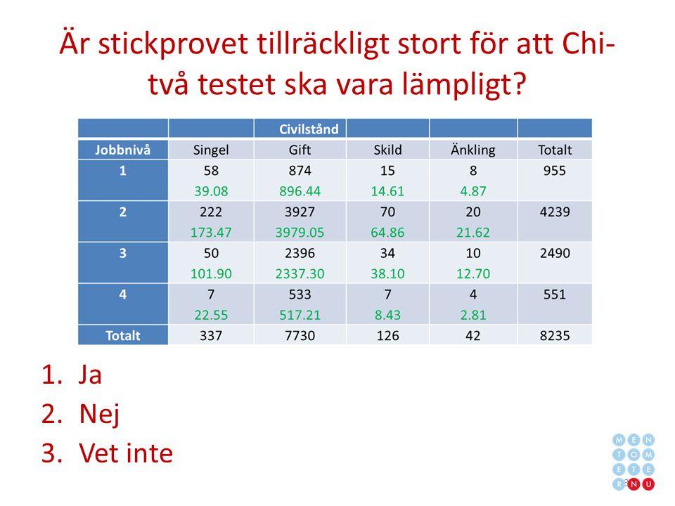 Är stickprovet tillräckligt stort för att Chi- två testet ska vara lämpligt.