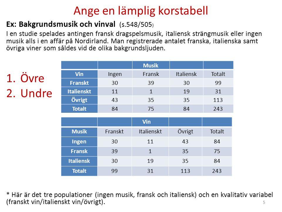 Ange en lämplig korstabell Ex: Bakgrundsmusik och vinval (s.548/505 ) I en studie spelades antingen fransk dragspelsmusik, italiensk strängmusik eller ingen musik alls i en affär på Nordirland.