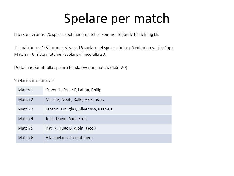 Spelare per match Eftersom vi är nu 20 spelare och har 6 matcher kommer följande fördelning bli.