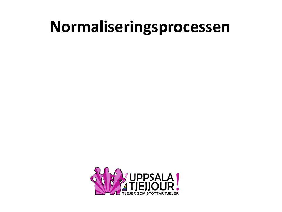 Normaliseringsprocessen