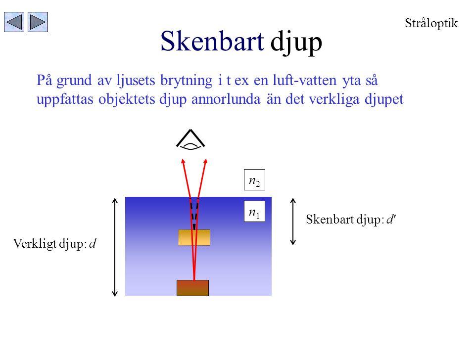n1n1 n2n2 Skenbart djup På grund av ljusets brytning i t ex en luft-vatten yta så uppfattas objektets djup annorlunda än det verkliga djupet Stråloptik Skenbart djup: d Verkligt djup: d