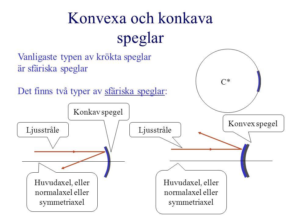 Bildkonstruktion – konvex lins Stråle 1 Går parallellt med symmetriaxeln, bryts mot, och går igenom, höger brännpunkt F F F F F F Stråle 2 Går först genom vänster brännpunkt, Träffar lins, bryts och sedan parallellt med symmetriaxeln Stråle 3 Går igenom linsens centrum och bryts ej