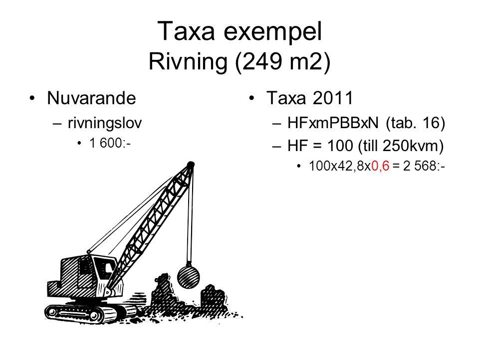 Taxa exempel Eldstad Nuvarande –bygganmälan 500:- Taxa 2011 –HF2xmPBBxN (tab.