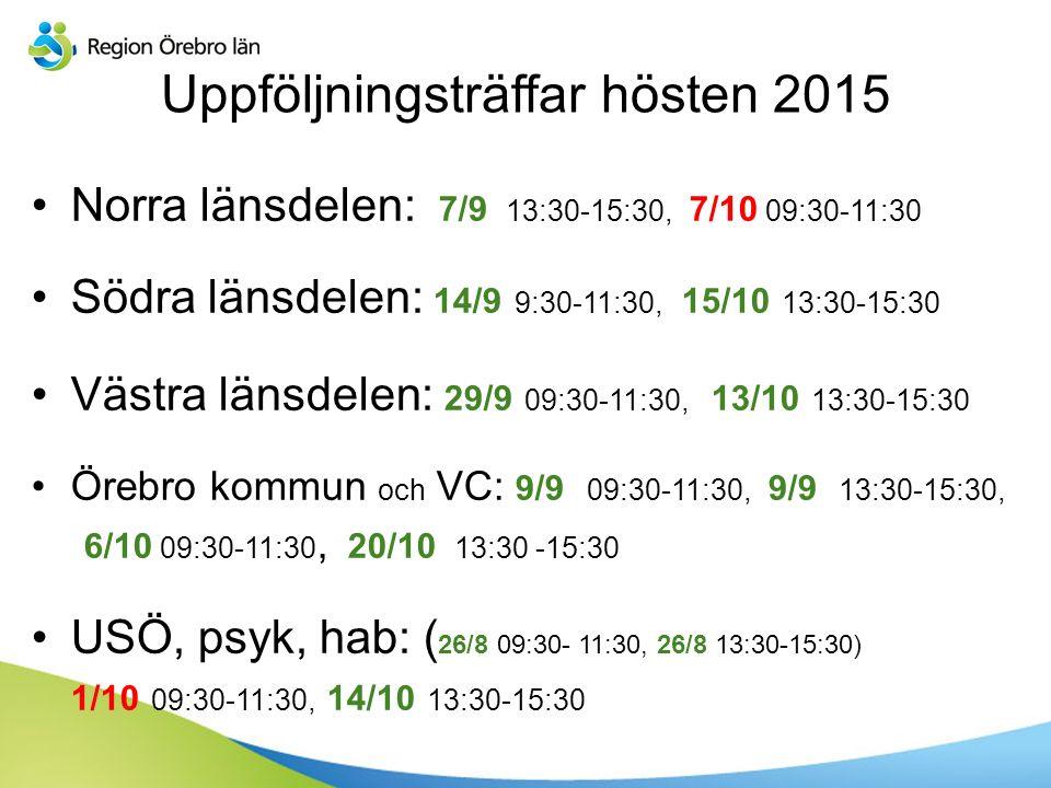 Uppföljningsträffar hösten 2015 Norra länsdelen: 7/9 13:30-15:30, 7/10 09:30-11:30 Södra länsdelen: 14/9 9:30-11:30, 15/10 13:30-15:30 Västra länsdelen: 29/9 09:30-11:30, 13/10 13:30-15:30 Örebro kommun och VC: 9/9 09:30-11:30, 9/9 13:30-15:30, 6/10 09:30-11:30, 20/10 13:30 -15:30 USÖ, psyk, hab: ( 26/8 09:30- 11:30, 26/8 13:30-15:30) 1/10 09:30-11:30, 14/10 13:30-15:30