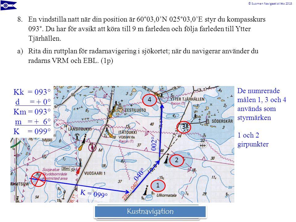 © Suomen Navigaatioliitto 2015 Rannikkomerenkulkuoppi 8.En vindstilla natt när din position är 60°03,0'N 025°03,0'E styr du kompasskurs 093°. Du har f