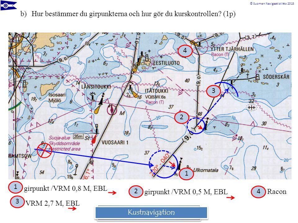 © Suomen Navigaatioliitto 2015 Rannikkomerenkulkuoppi girpunkt /VRM 0,8 M, EBL VRM 2,7 M, EBL 1 1 2 3 b)Hur bestämmer du girpunkterna och hur gör du k